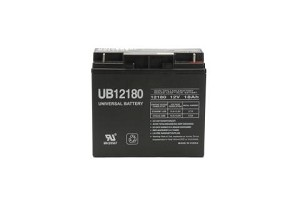 Battery for Sunnyway SW12180